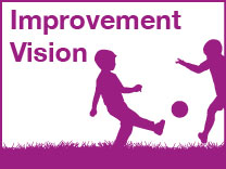Improvement Vision