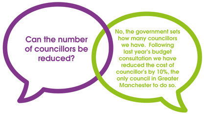 Can the number of councillors be reduced