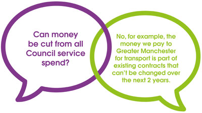 Can money be cut from all Council service spend