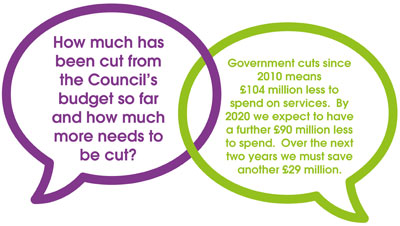 How much has been cut from the Council's budget so far
