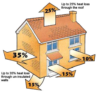Top tips august prepare for winter insulate your home - Advice on insulating your home ...